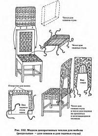 Рис. 152. Модели декоративных чехлов для мебели