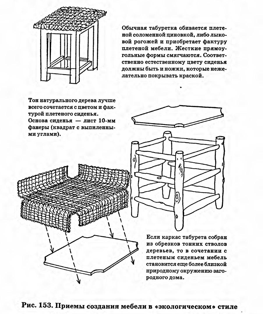 Рис. 153. Приемы создания мебели в «экологическом» стиле