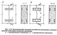 Рис. 1.53. Восстановление стеновых панелей полимеррастворными шпонками
