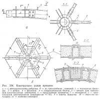 Рис. 154. Конструкции узлов куполов