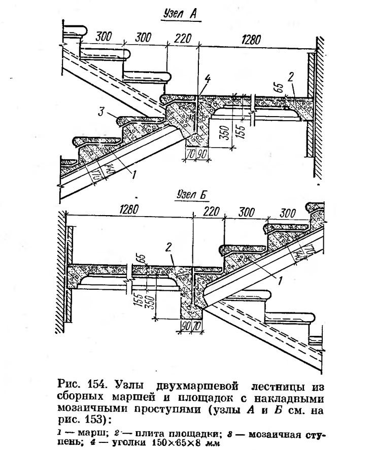 Лестница железобетонная узел витебский заводы жби
