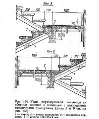 Рис. 154. Узлы двухмаршевой лестницы из сборных маршей и площадок