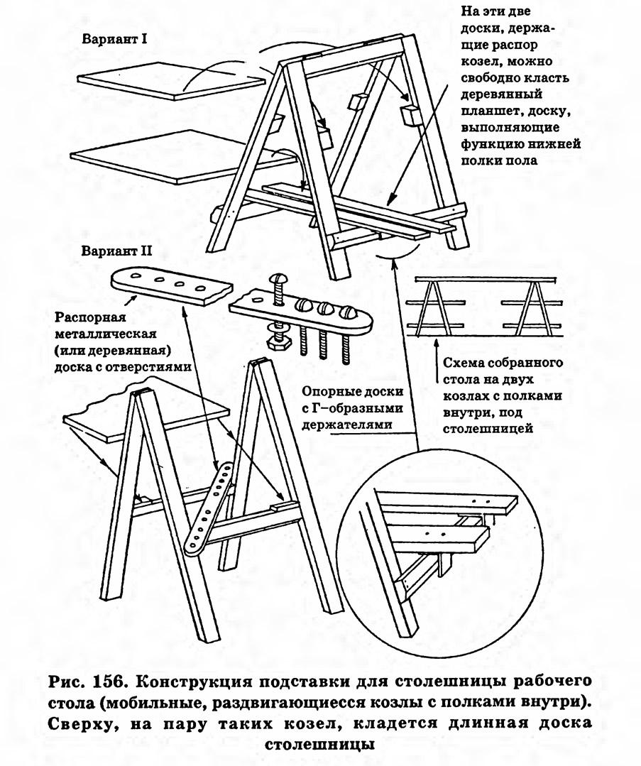 Рис. 156. Конструкция подставки для столешницы рабочего стола