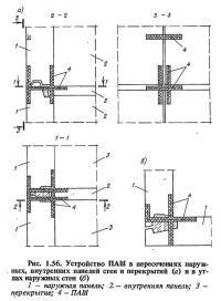 Рис. 1.56. Устройство ПАШ в пересечениях наружных, внутренних панелей стен и перекрытий