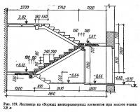 Рис. 157. Лестница из сборных мелкоразмерных элементов при высоте этажа 2,8 м