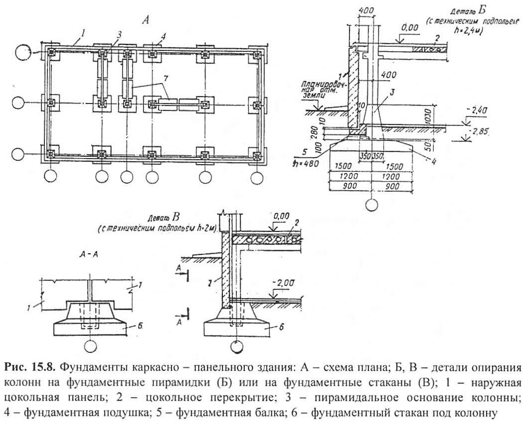 СП 35133302011 Мосты и трубы Актуализированная редакция
