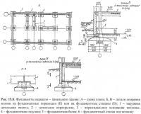 Рис. 15.8. Фундаменты каркасно-панельного здания
