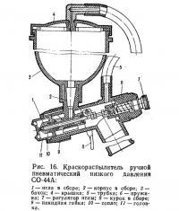 Рис. 16. Краскораспылитель ручной пневматический низкого давления СО-44А