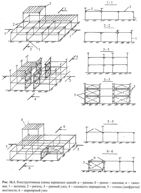 Каркасные здания конструктивная схема фото 1000
