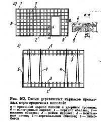 Рис. 162. Схема деревянных каркасов прокатных перегородочных панелей