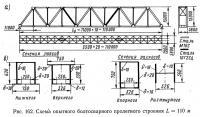 Рис. 162. Схема опытного болтосварного пролетного строения L=110 м