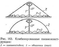 Рис. 163. Комбинированные пневмоконструкции