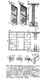 Рис. 163. Перегородки из деревянных щнтов и из гипсовых или гипсобетонных плит