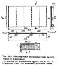 Рис. 165. Конструкция межкомнатной перегородки из пластмасс