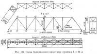 Рис. 166. Схема болтосварного пролетного строения L=66 м