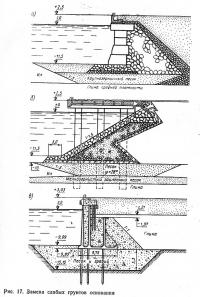 Рис. 17. Замена слабых грунтов основания