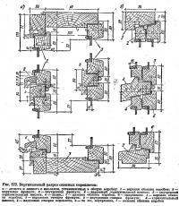 Рис. 172. Вертикальный разрез оконных переплетов