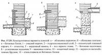 Рис. 17.25. Конструктивные варианты цоколей