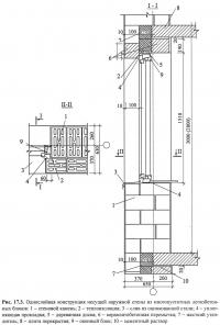 Рис. 17.3. Однослойная конструкция стены из многопустотных блоков
