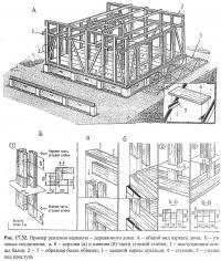 Рис. 17.32. Пример решения каркасно-деревянного дома