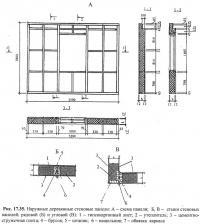 Рис. 17.35. Наружные деревянные стеновые панели