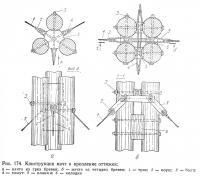 Рис. 174. Конструкции мачт и крепление оттяжек
