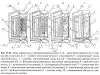 Рис. 17.42. Типы деревянных и деревоалюминиевых окон