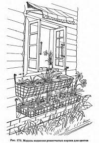 Рис. 175. Модель подвески решетчатых корзин для цветов