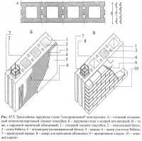 Рис. 17.7. Трехслойные наружные стены альтернативной конструкции