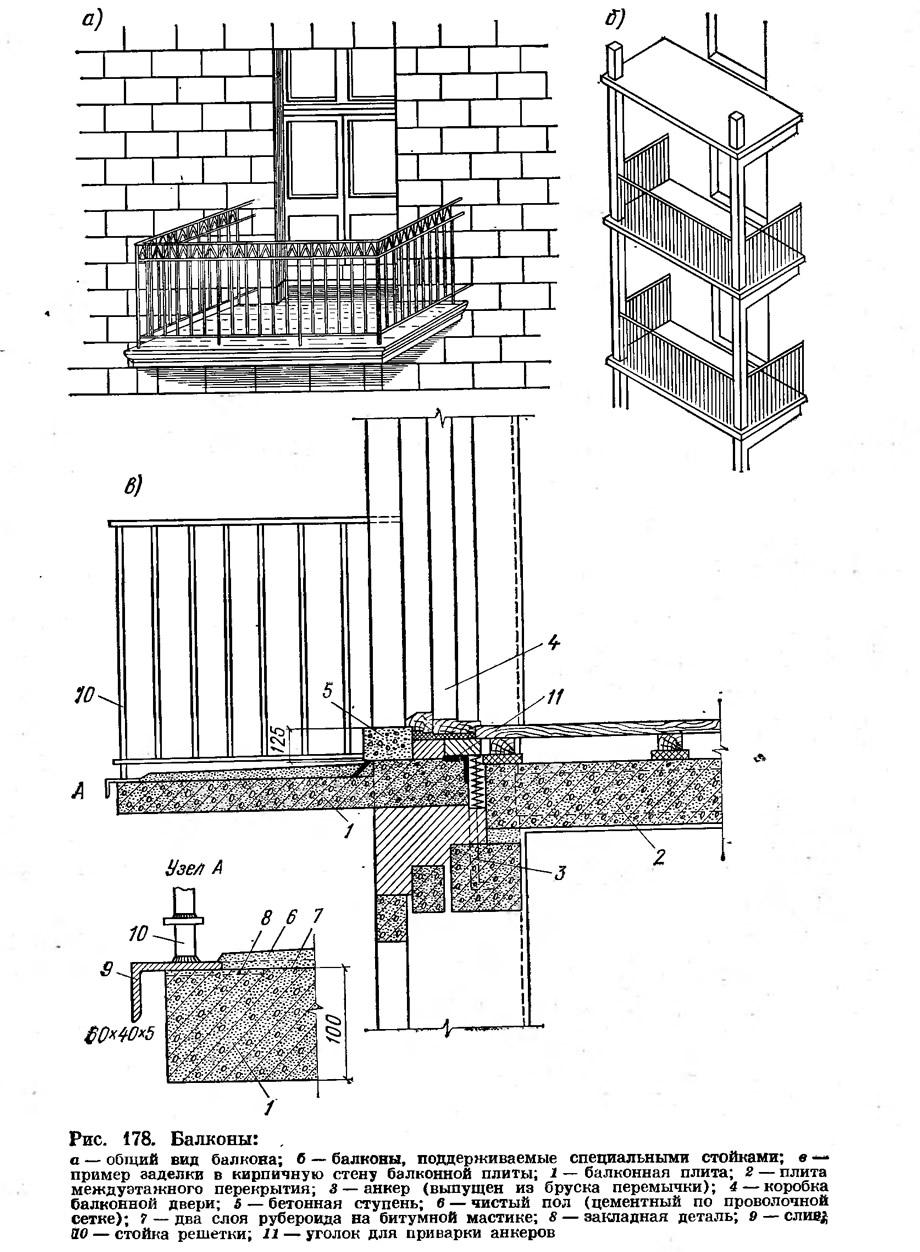 """Рис. 178. балконы"""": рисунок из статьи """"специальные в архитек."""