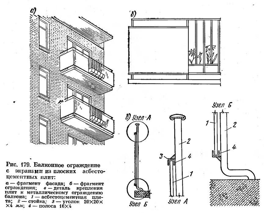 Рис. 179. балконное ограждение с экранами из плоских асбесто.