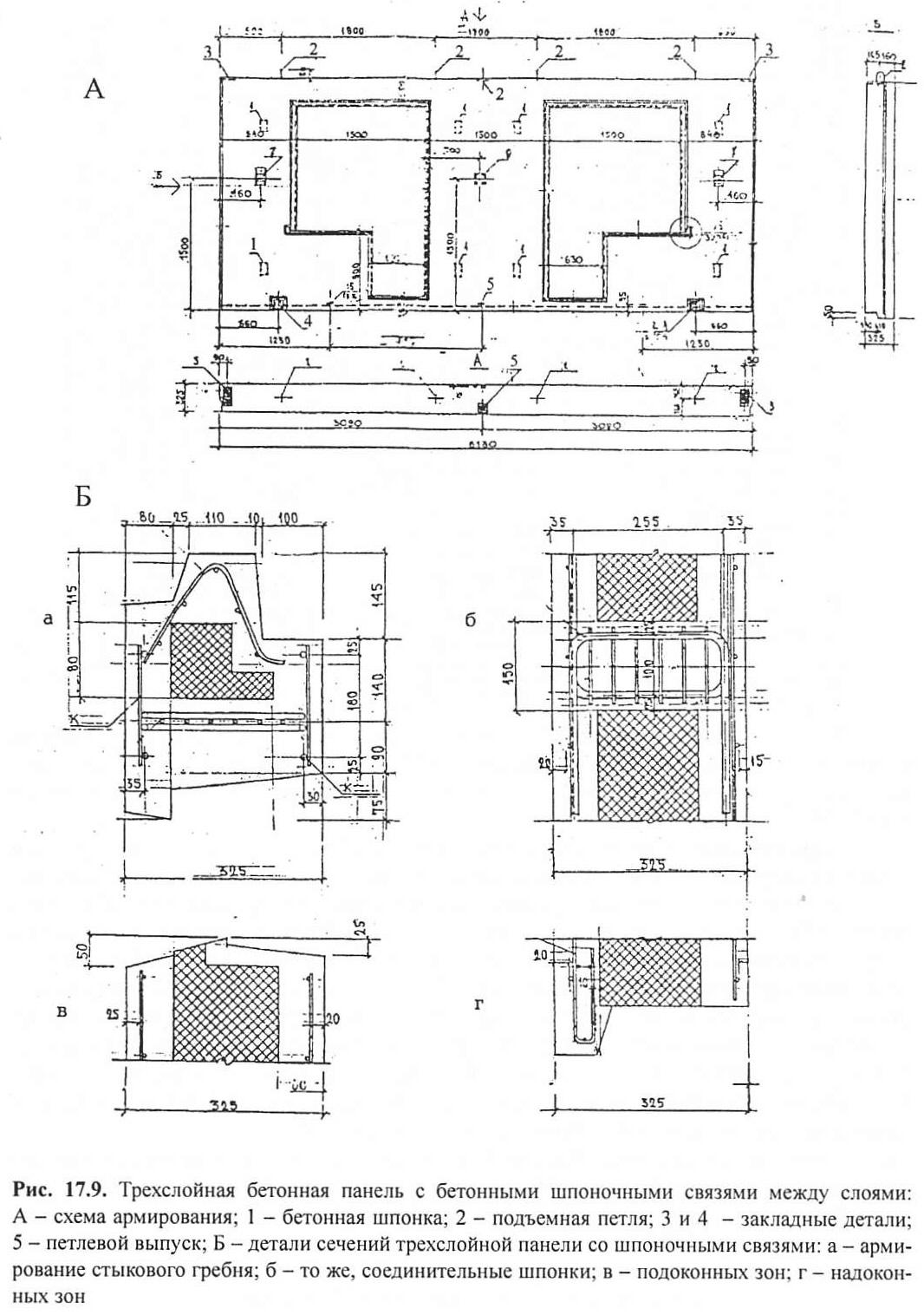 Рис. 17.9. Трехслойная бетонная панель с бетонными шпоночными связями