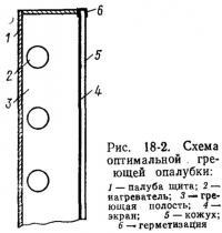 Рис. 18-2. Схема оптимальной греющей опалубки