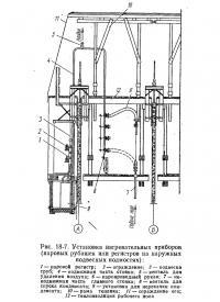 Рис. 18-7. Установка нагревательных приборов