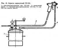 Рис. 18. Агрегат окрасочный СО-5А