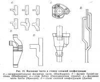 Рис. 18. Фасонные части и стояки сложной конфигурации