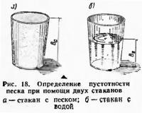 Рис. 18. Определение пустотности песка при помощи двух стаканов