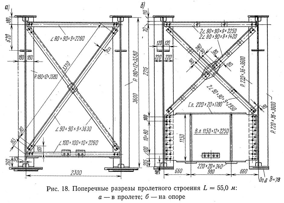 Рис. 18. Поперечные разрезы пролетного строения L=55,0 м