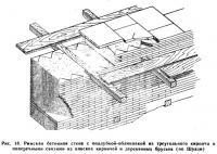 Рис. 18. Римская бетонная стена с опалубкой-облицовкой из треугольного кирпича
