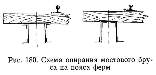 Рис. 180. Схема опирания мостового бруса на пояса ферм
