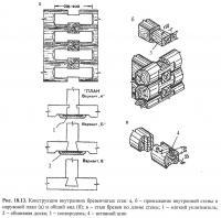Рис. 18.13. Конструкции внутренних бревенчатых стен