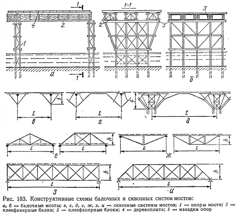 Конструктивные схемы балочных