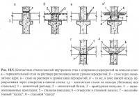 Рис. 18.5. Cтыки панелей внутренних стен с опиранием перекрытий на консоли стен