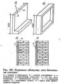 Рис. 185. Наружная облицовка стен бетонными илитами