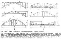 Рис. 185. Схемы арочных и комбинированных систем мостов