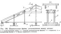 Рис. 186. Шпренгельные фермы, установленные между арками