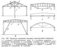 Рис. 187. Примеры усиления несущих конструкций покрытия