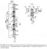 Рис. 18.8. Схема устройства шпоночных связей при поэтажном бетонировании