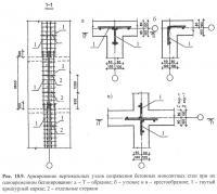 Рис. 18.9. Армирование вертикальных узлов сопряжения бетонных стен