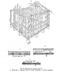 Рис. 19. Конструкция опытного дома II